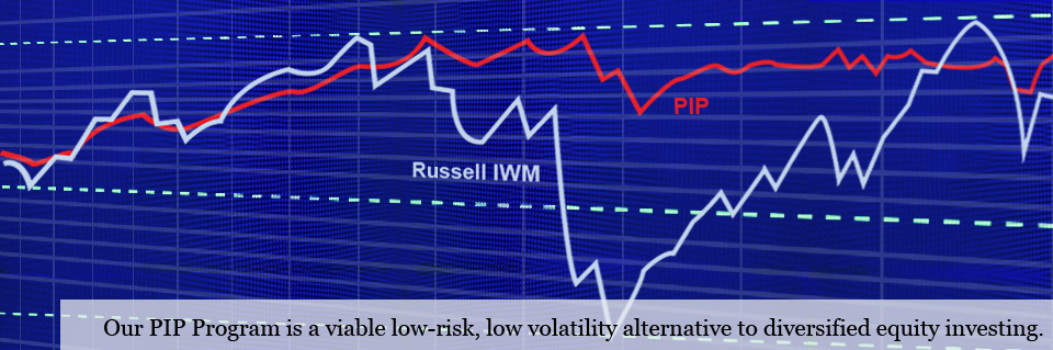Our PIP Program is a viable low-risk, low volatility alternative to diversified equity investing